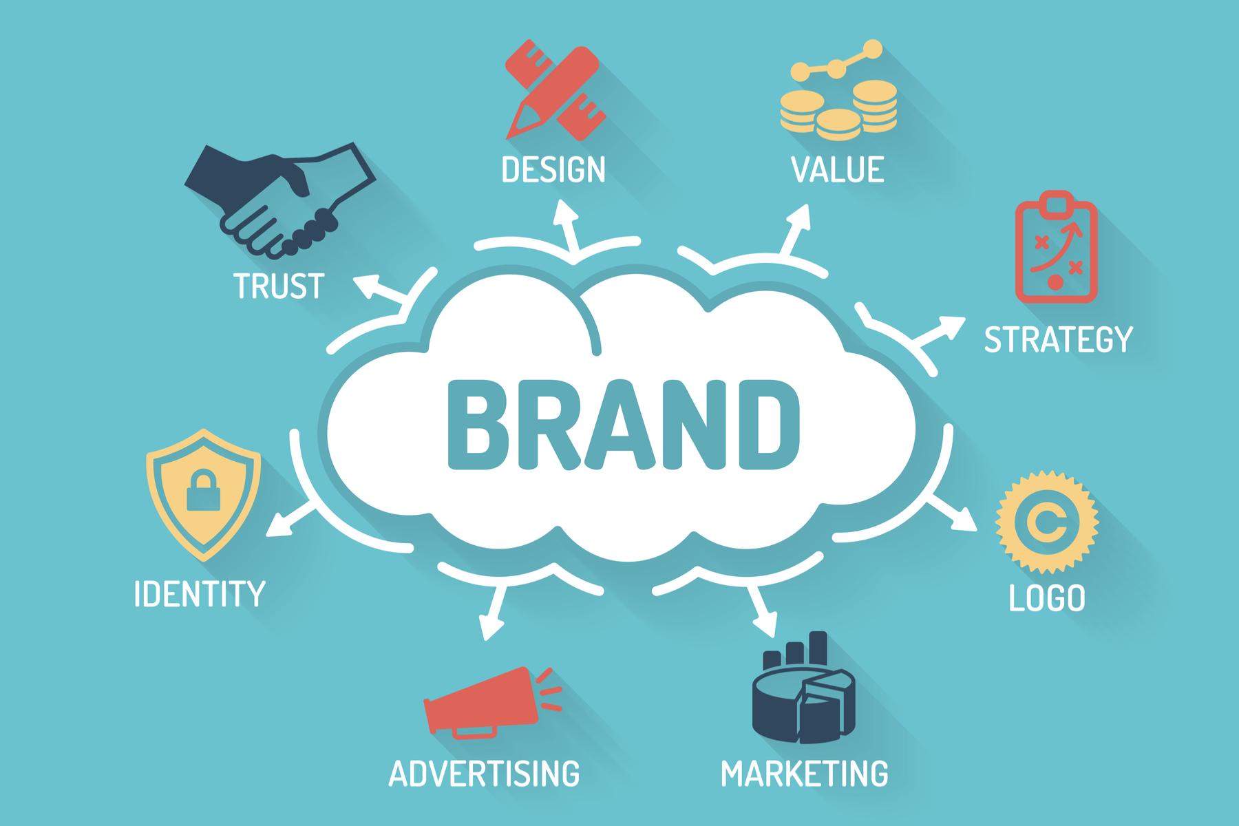 Brand_Trust_Journey